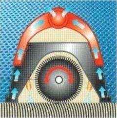 TW COMPACT Fırçalı Tip Halı Yıkama Makinesi